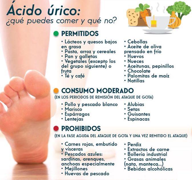 acido urico grelos gota tratamiento medicina natural como quitar el dolor del pie por gota