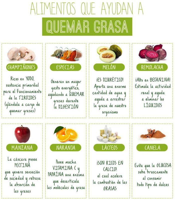 10 recomendaciones para adelgazar blog de farmacia - Alimentos que no engordan para cenar ...