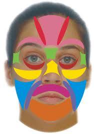 reflexologia-facial
