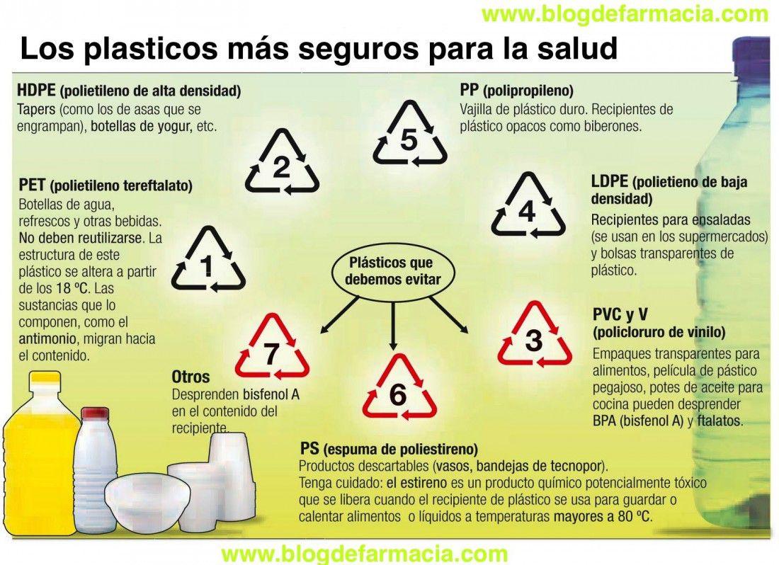 plasticos-seguros