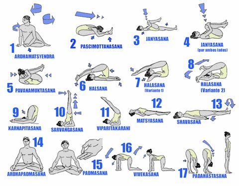 yoga y artrosis