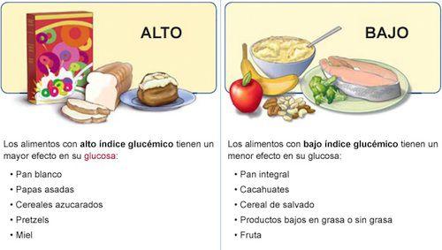 indice glucemico alimentos