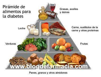 El-cuidado-de-la-dieta-diabetica