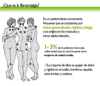 Consideraciones sobre la fibromialgia