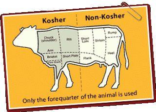 kosher alimentos