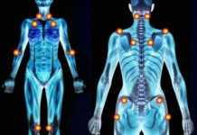 fibromialgia-dolor-cuerpo
