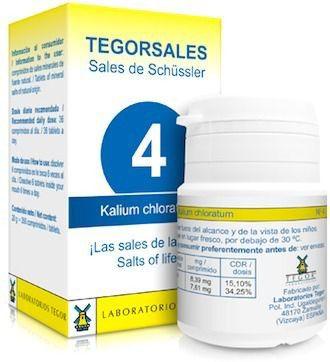 Tegor Kalium-Chloratum 4 Tegorsales 20g