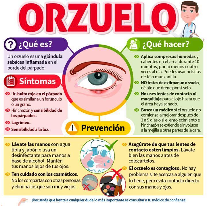 orzuelo
