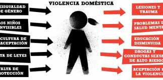 violencia