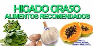 grasohepatico