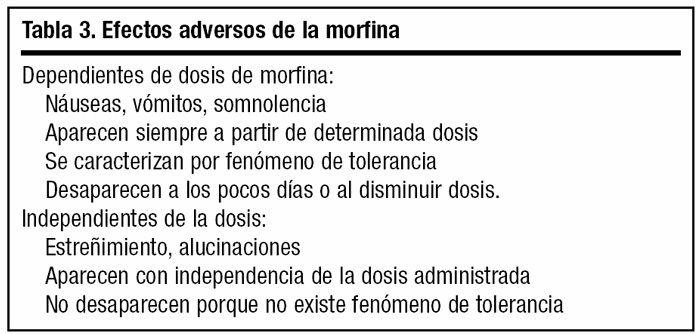 morfina1