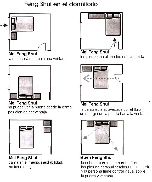 El principio del feng shui para dormir mejor blog de for Plantas para dormitorio feng shui