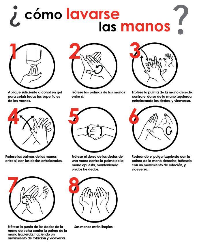 higiene manos hospital