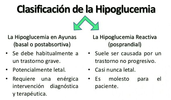la-hipoglucemia