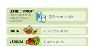 diabetico1