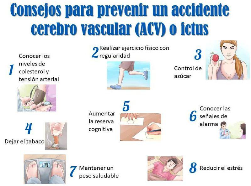 prevenirictus