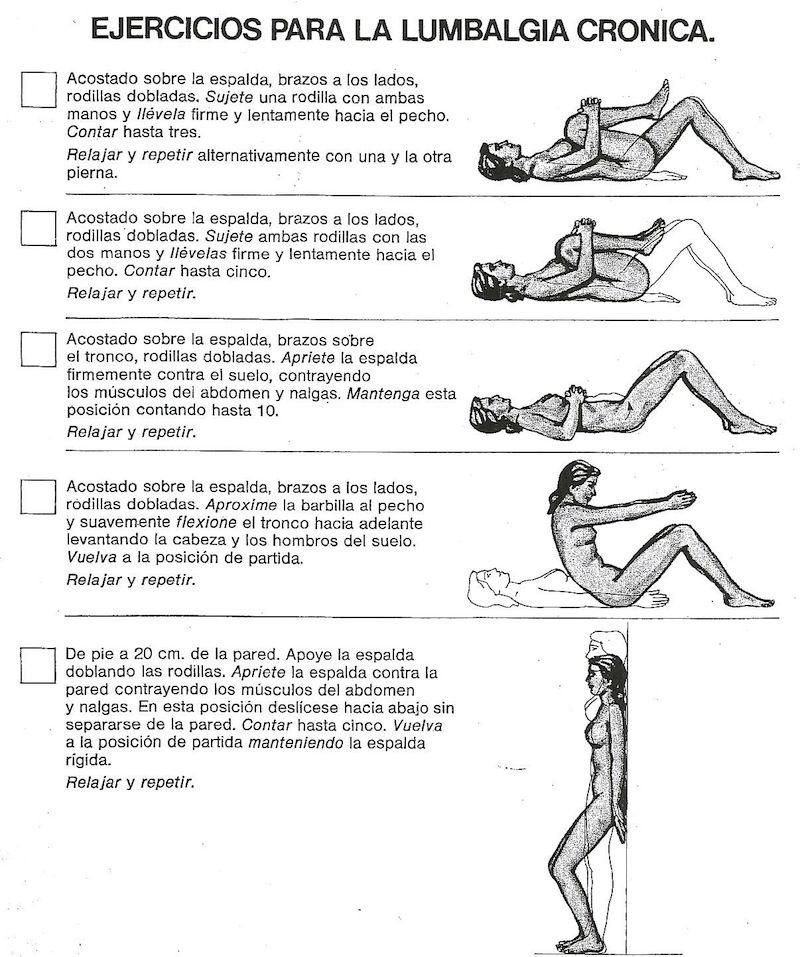 La hernia lumbar por el tratamiento del bloqueo