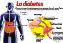 diabetes-post-vacacional