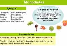 monodietas