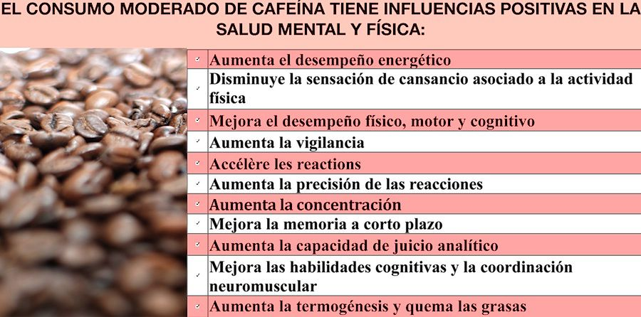 cafe-bueno