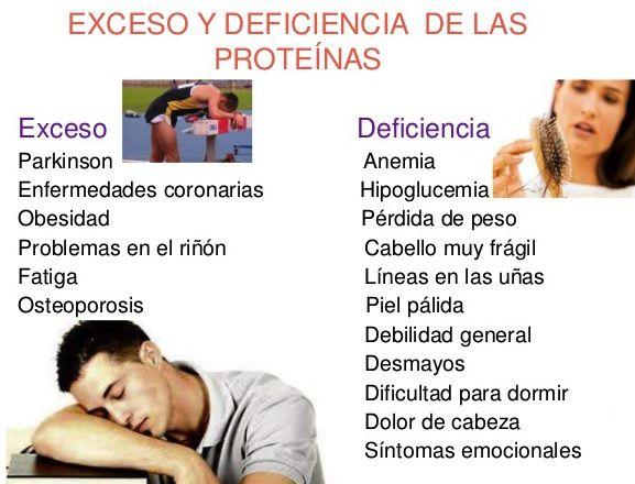 deficienciaproteica