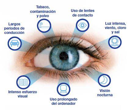 845299e704 En algunos casos se requiere cirugía láser en la vista para evitar tener  que aumentar la graduación de las gafas.