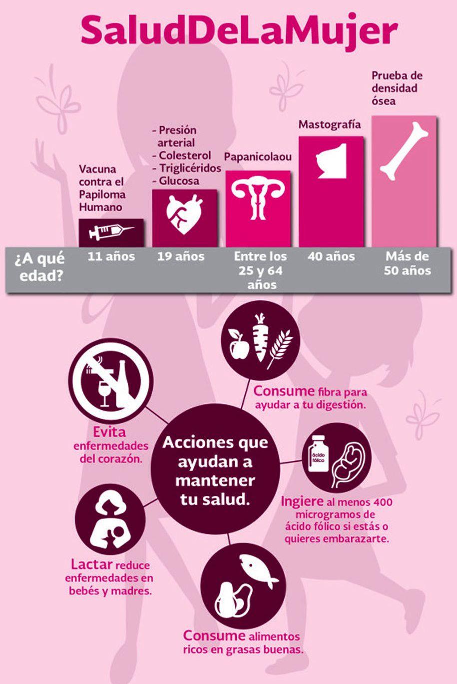 Salud-Mujer