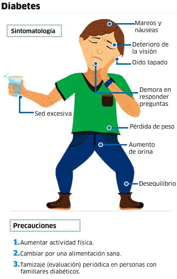 Como afecta el estrés a las personas diabéticas | Blog de