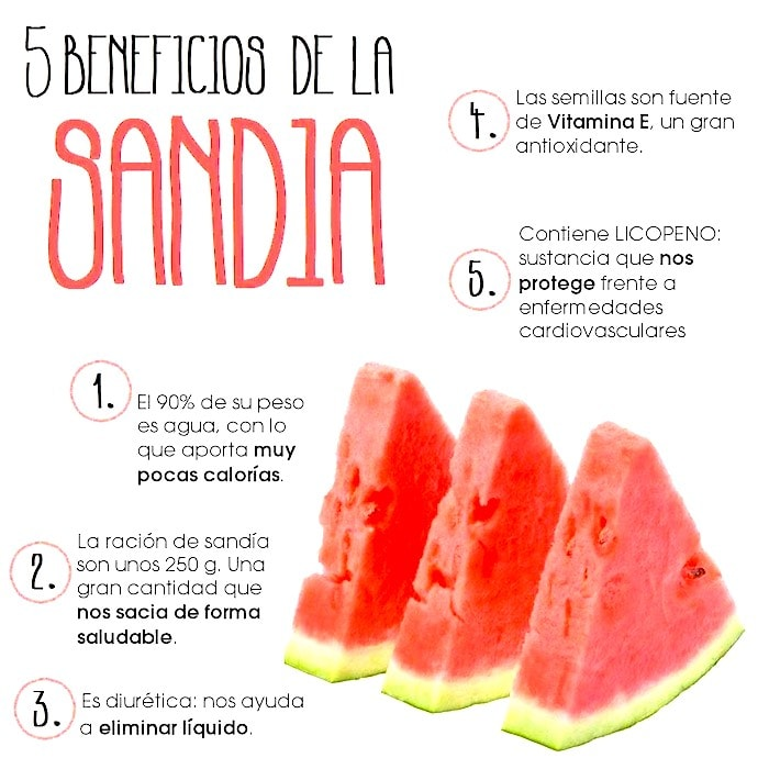 beneficios sandia