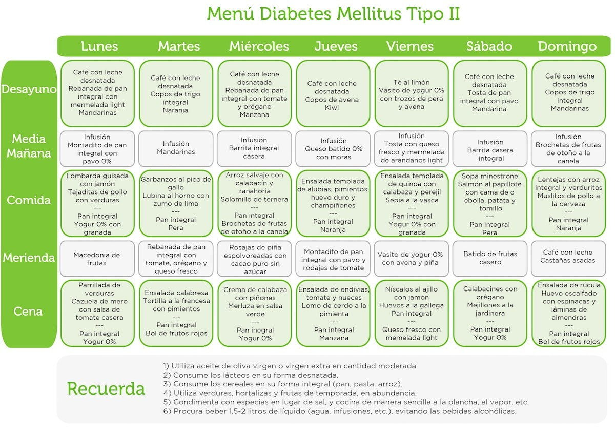 menudiabetes