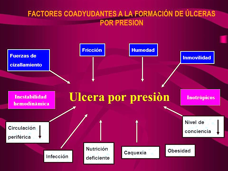 ulceras-presion