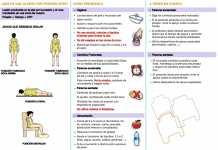 ulcerasporpresion