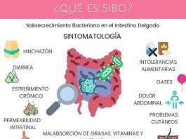 sobrecrecimiento-bacteriano
