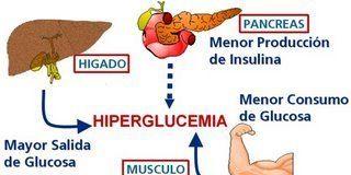 Consejos-para-prevenir-la-resistencia-a-la-insulina